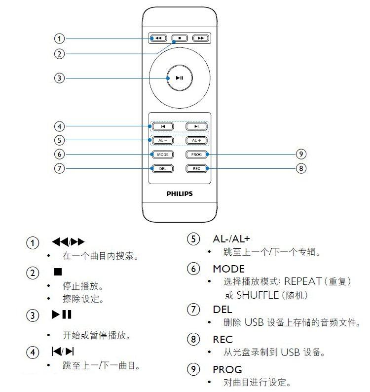 飞利浦400瓦金属卤化物灯接线图