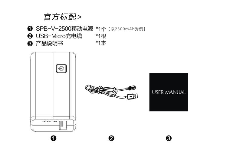 适用于iphone4s,ipad,psp,mp3,mp4等顶级ur18650zy电芯,进口原装电路
