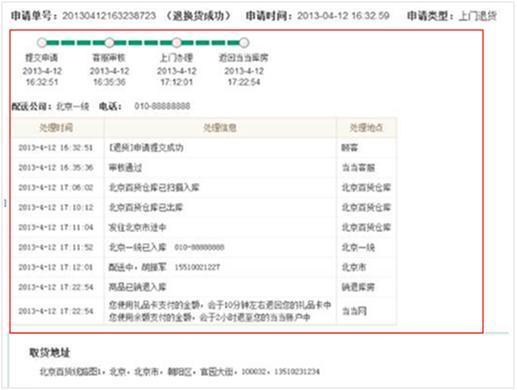 http://img4.ddimg.cn/00247/jizhifu/自营退换货订单2.JPG