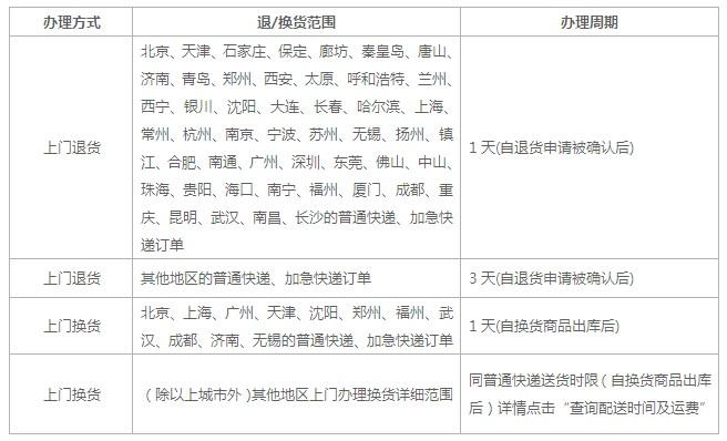 http://img4.ddimg.cn/00247/jizhifu/退换货大提速公告1.jpg