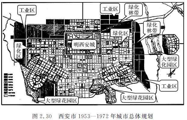 在线阅读《西安古城墙和钟鼓楼:历史,艺术和科学》
