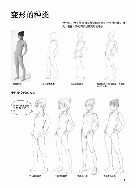 动漫人物画法_动漫人物眼睛画法