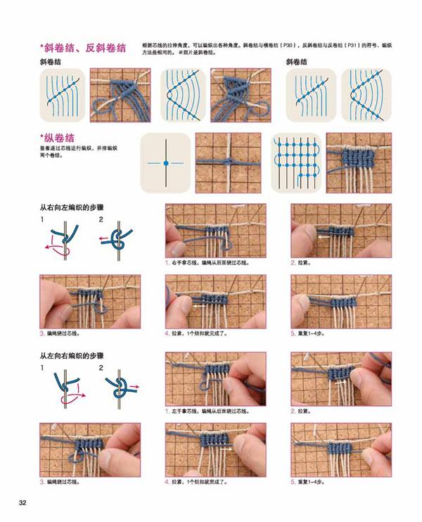 基本结的编织方法(4)