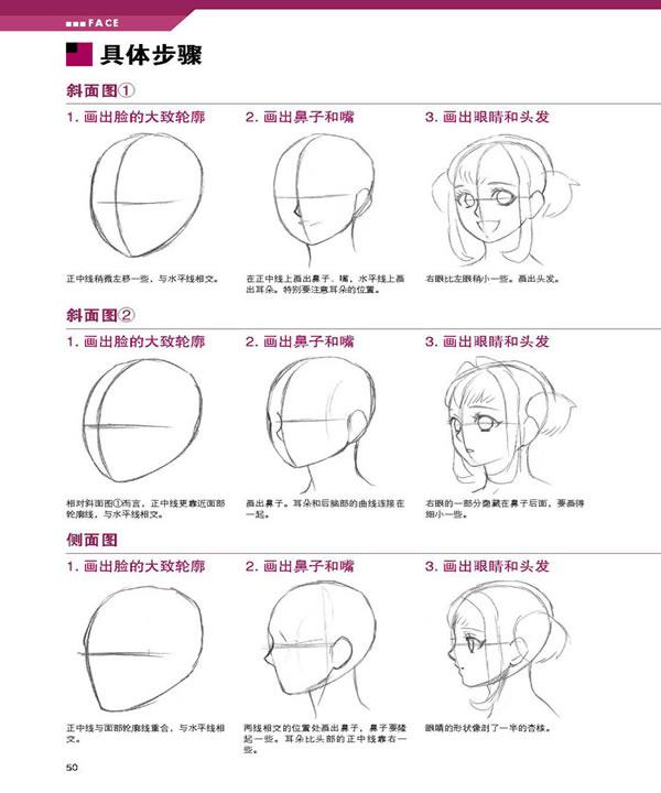 斜面图和侧面图的画法(3)-gpart 3 人物面部图片
