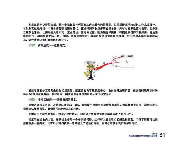 第3章 手绘思维导图的重要规则及步骤(8)
