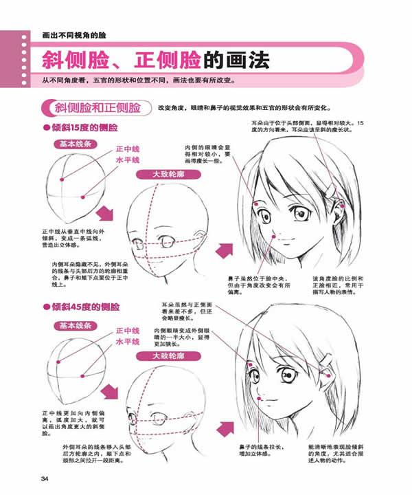 简单漫画人物画法,简单女生漫画人物画法,漫画人物头发画法,漫画人物