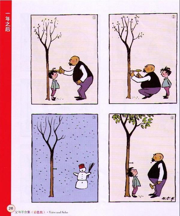 在线阅读《父与子全集》