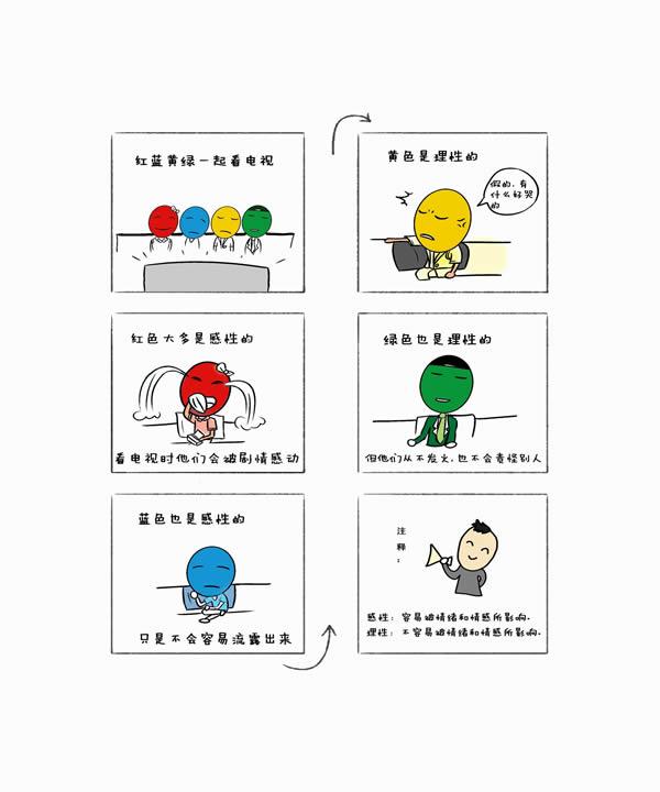乐嘉性格色彩心理学测试 红9蓝7黄8绿6的 性格分析.求解!