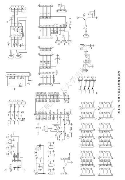 第一部分 单片机最小系统和keil c51应用技巧14