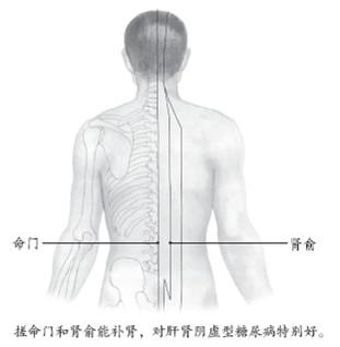 小鱼 腰部 红白 糖尿病/小鱼际现红白点,搓腰部防糖尿病(2)...