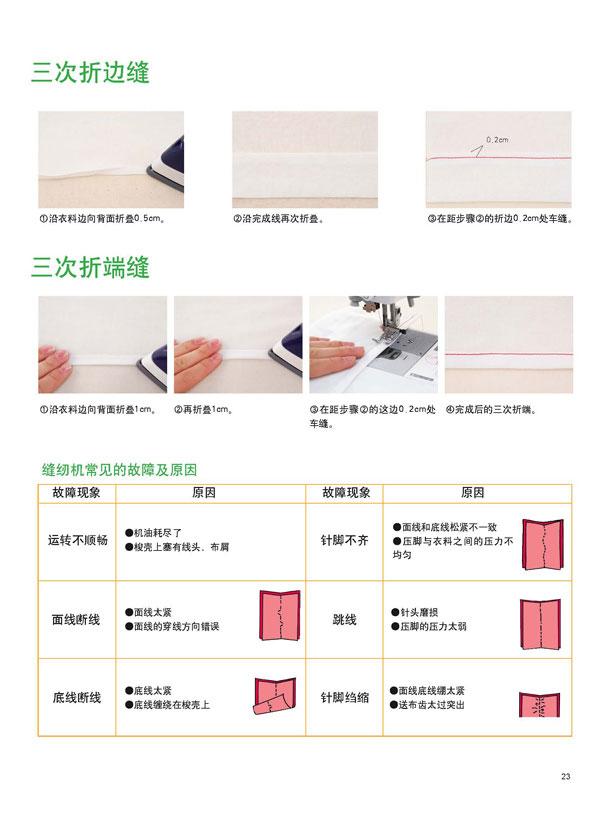 缝纫机的使用方法(3)
