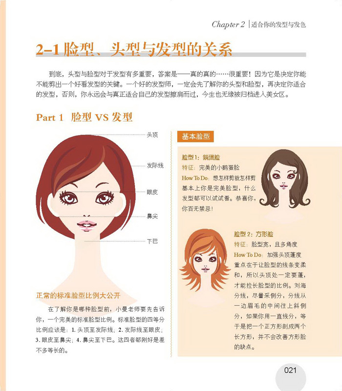 part 1 脸型vs发型 (1)图片